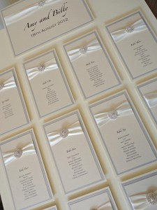 Meredith Ivory Table Plan